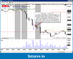 Safin's Trading Journal-cl-15-ticks.png