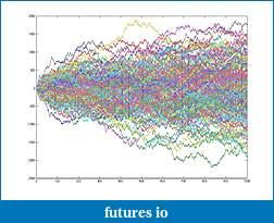 Totally random trading system graphs-1000-200traders.jpg