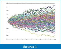 Totally random trading system graphs-1000-200traders-3rt-56.jpg