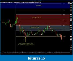 ACD trading By Mark Fisher-tf-06-11-5-min-12_04_2011.jpg