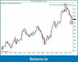 TradingThePitLastTrend (foxfox journal)-ninjatrader-chart_2506.jpg