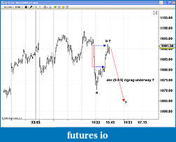 Gios Trade Ideas-interesting-wave-action.jpg