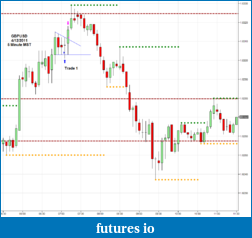 The journey continues-2011-04-12-gbpusd-5m.png