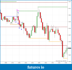 The journey continues-2011-04-13-eurusd-5m.png