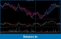 How to use volume in your trading-6e-06-11-6-range-14_04_2011.jpg