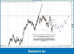 Click image for larger version  Name:$EURUSD (8 Range)  4_14_2011 prep.jpg Views:135 Size:229.3 KB ID:36583