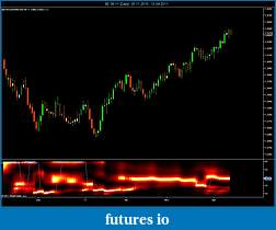 ACD trading By Mark Fisher-6e-06-11-daily-08_11_2010-13_04_2011.jpg