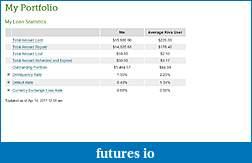 Kiva loans, do you know about them?-kiva.jpg