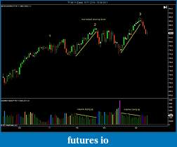 How to use volume in your trading-tf-06-11-daily-15_11_2010-13_04_2011.jpg