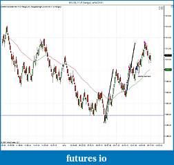 Click image for larger version  Name:ES_06-11_(5_Range)__4_14_2011_Trades.jpg Views:163 Size:104.3 KB ID:36630