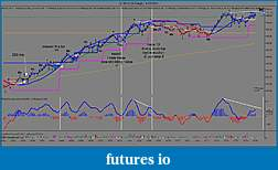 bobs qwest to attain consistency-cl-05-11-4-range-4_15_2011trades-9-10.jpg
