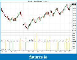 How to use volume in your trading-es-06-11-4-betterrenko-4_15_2011.jpg