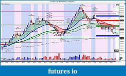 Perrys Trading Platform-es-06-11-2-momentum-_1_15_04_2011.jpg