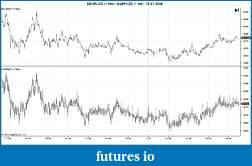 Market Data from Disktrading-eurusd-1-min-_-gbpnzd-1-min-15_01_2008.jpg