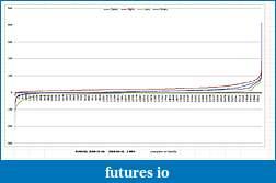Market Data from Disktrading-discrepancies-ohlc-2008-01-06-2008-02-01-1-min.jpg
