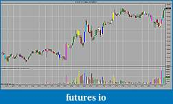 How to use volume in your trading-es-06-11-5-min-4_15_2011.jpg