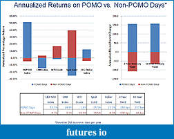 Click image for larger version  Name:POMO Chart 1.jpg Views:58 Size:169.4 KB ID:36778