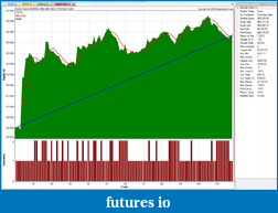 autotrading the eminishark journal-4-16-2011-6-44-30-pm.png