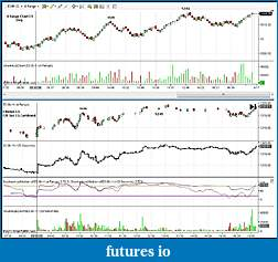 Does time have meaning as price is trending or turning? Tick vs Min candles-screenshot215.jpg