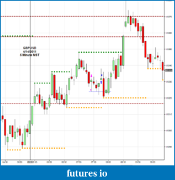 The journey continues-2011-04-14_gbpusd-5m.png