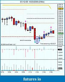 Gios Trade Ideas-es-12-09-10_23_2009-5-min-.jpg