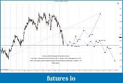 Click image for larger version  Name:$EURUSD (30 Min)  4_18_2011prep.jpg Views:106 Size:200.0 KB ID:36861