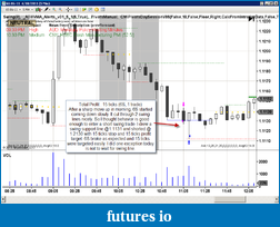 Safin's Trading Journal-6s-15-ticks.png