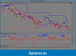 bobs qwest to attain consistency-cl-06-11-4-range-4_18_2011pic4a.jpg