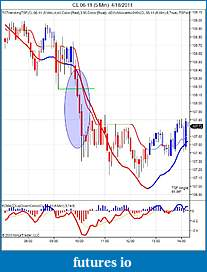 bobs qwest to attain consistency-cl-06-11-5-min-4_18_2011pic-4.jpg
