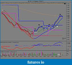 bobs qwest to attain consistency-cl-05-11-4-range-4_15_2011trades-11-12pic1.jpg