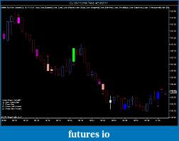 Better Volume Indicator with Sound Alerts-cl-06-11-100-tick-4_19_2011.jpg