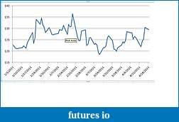 Market Mood-2011skew.jpg