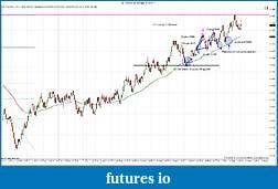 BRETT'S NAKED IN IOWA JOURNAL-eurusd-8-range-4_19_2011-trade.jpg