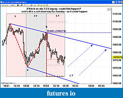 Gios Trade Ideas-15min-chart-monday.jpg