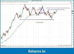 BRETT'S NAKED IN IOWA JOURNAL-eurusd-8-range-4_20_2011-trade.jpg