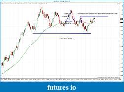 Click image for larger version  Name:$EURUSD (8 Range)  4_20_2011 trade.jpg Views:93 Size:171.5 KB ID:37067