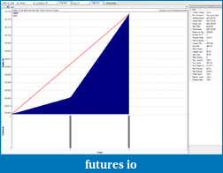 autotrading the eminishark journal-4-20-2011-8-15-35-pm.png