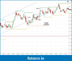 The journey continues-2011-04-19_eurusd-5m.png