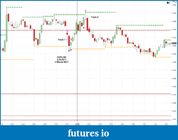 The journey continues-2011-04-20_eurusd-5m.png
