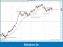 BRETT'S NAKED IN IOWA JOURNAL-es-06-11-5-range-4_21_2011-trades.jpg