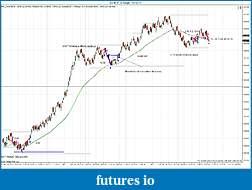 Click image for larger version  Name:ES 06-11 (5 Range)  4_21_2011 trades.jpg Views:93 Size:193.6 KB ID:37142
