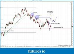 BRETT'S NAKED IN IOWA JOURNAL-eurusd-8-range-4_21_2011-trades.jpg