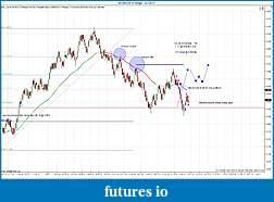 Click image for larger version  Name:$EURUSD (8 Range)  4_21_2011 trades.jpg Views:94 Size:200.2 KB ID:37143