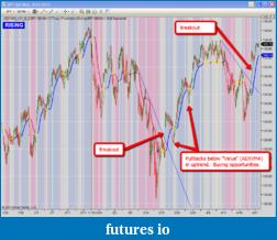Market Mood-2011-04-21_2241.png