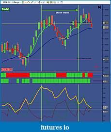Perrys Trading Platform-8range.jpg