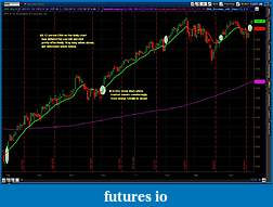 Market Mood-daily-chart-12ema2.jpg
