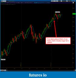 Market Mood-weeklychartspx.png
