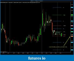 Removing access space to right of price scale NT7-zb-06-11-15-min-21_04_2011-pivots.jpg