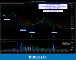 All you need-20091023-cl-volume-trading-template.png