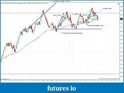 BRETT'S NAKED IN IOWA JOURNAL-eurusd-8-range-4_26_2011-trade.jpg